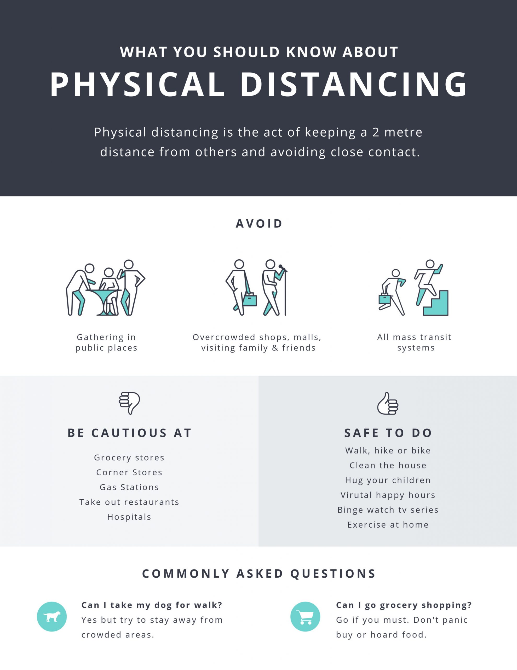 Covid-19 Physical Distancing Infographic